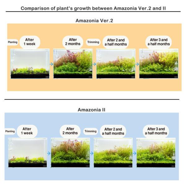 ADA Aqua Soil Amazonia Ver.2 9L - 104-060