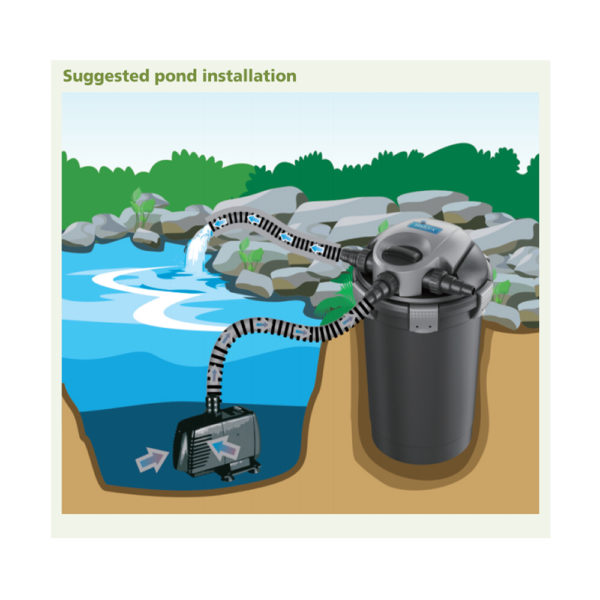 Hailea QF10 Pressure filtration Pond Filter with UVC