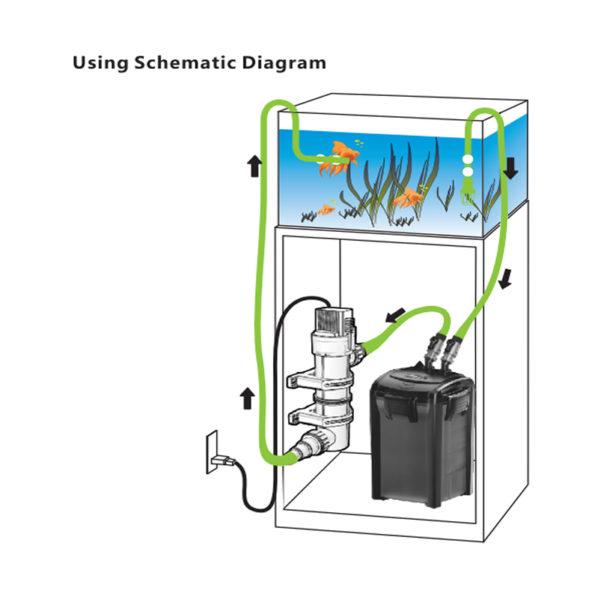 Hailea UVC 18W Sterilizer Sterilamp for pond filters