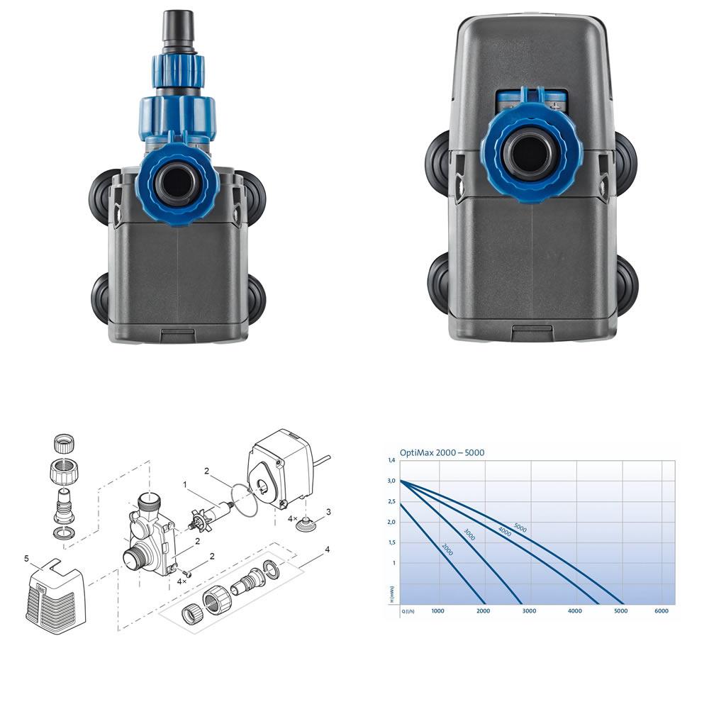 Oase OptiMax 5000 submersible circulation pump 82W 5000 L/H